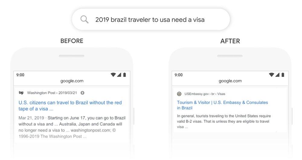 Algorithme Google BERT SEO referencement - 3SC Global Services - ®Google